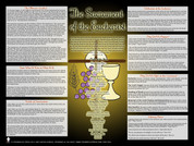 The Mass & Eucharist Explained Teaching Tool (Modern)