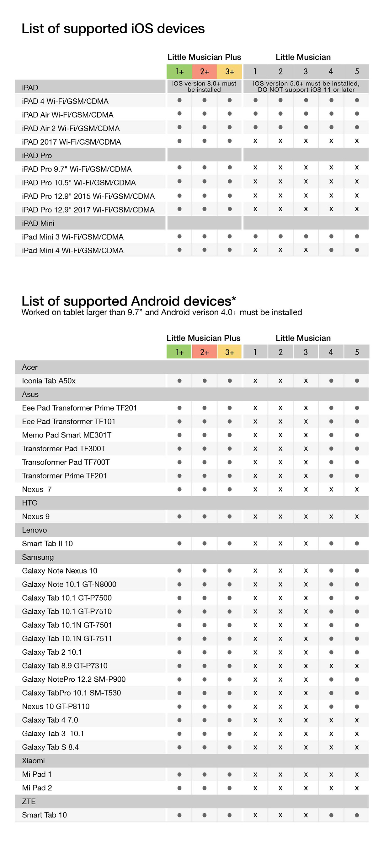 supported-devices-20151020-01.jpg