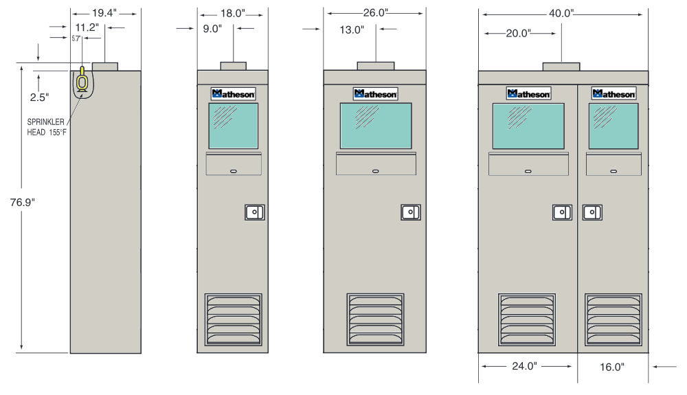 Genial Dimensional Drawing, 1170F Series Gas Cabinets