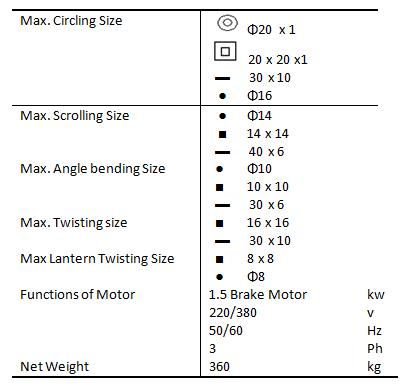 jg-ak-3-multi-purpose-metalcraft-tool-set-specs.png