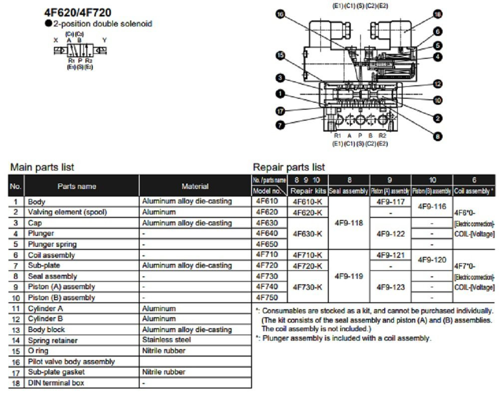 Solenoid Block Diagram Trusted Wiring Diagrams Switch For X 9000 5 Port Schematic Car Explained U2022 4 Pole