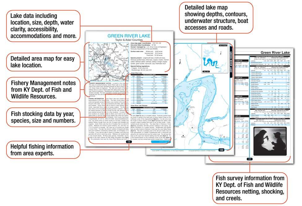 Kentucky Fishing Map Guide features