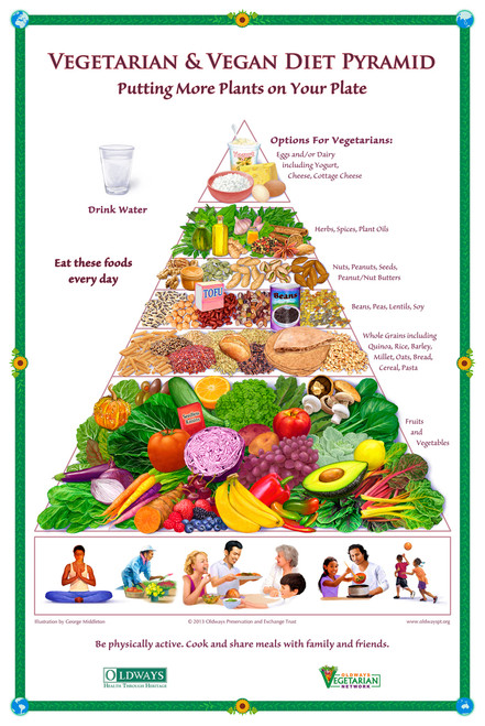 mediterranean diet vs ghanaian diet essay The flexitarian diet is for casual vegetarians: those who don't want to eliminate meat completely mediterranean diet #1 best diets overall the flexitarian diet.