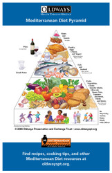 Oldways Mediterranean Diet Pyramid Tear Pad