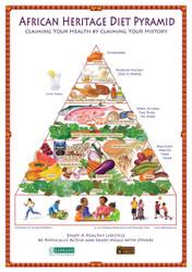 Oldways Vegetarian Amp Vegan Diet Pyramid Poster