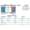 RO101 Filter change scheme
