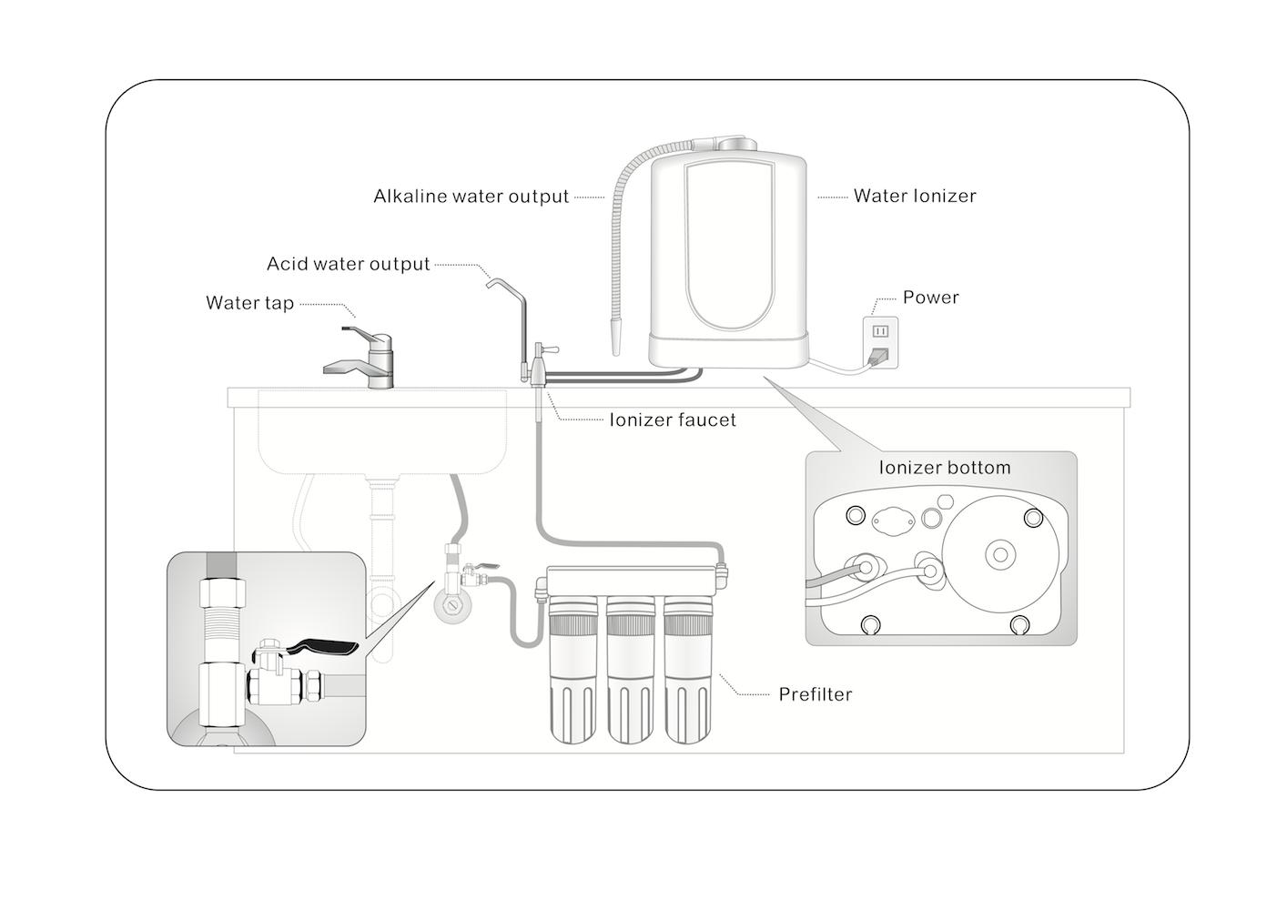 Countertop Alkaline Water Ionizer Under Sink Installation