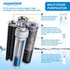 Aquaphor Water Filters RO 101
