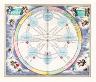Celestial Harmonia Plate 20