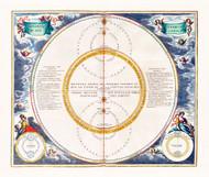 Celestial Harmonia Plate 21