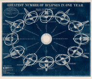 Greatest Number of Eclipses in One Year Blue
