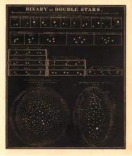 Binary or Double Stars