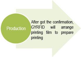 gyrfid-production4.jpg