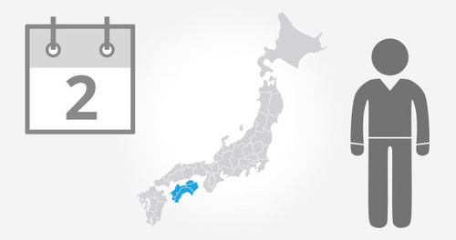All Shikoku Rail Pass - 2 Days - Adult