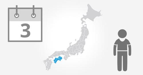All Shikoku Rail Pass - 3 Days - Child