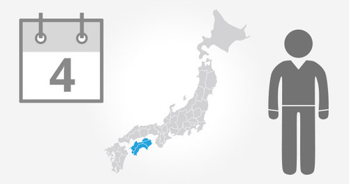All Shikoku Rail Pass - 4 Days - Adult