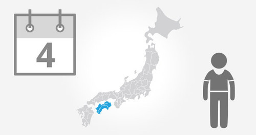 All Shikoku Rail Pass - 4 Days - Child