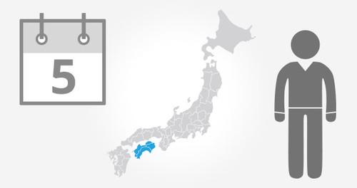 All Shikoku Rail Pass - 5 Days - Adult