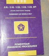 1996 EAGLE MOPAR TALON POWERTRAIN Diagnostics Procedures Service Shop Manual