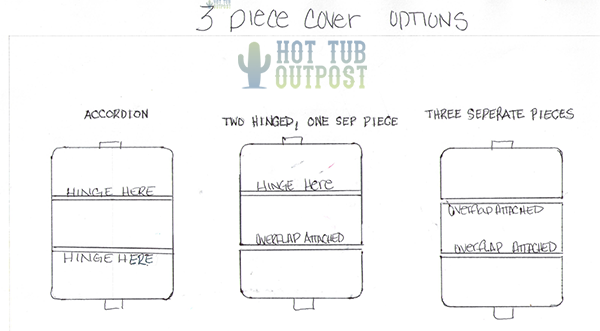 3piece cover options