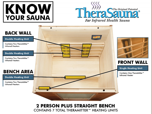 know your 2person sauna