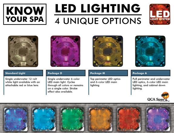 LED lighting packages QCA Spas