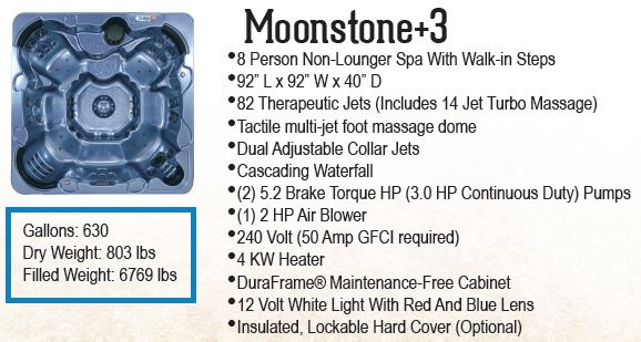 Moonstone Specifications