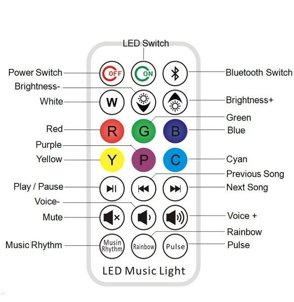 Chromotherapy Bluetooth Led Light Bulb Therasauna With Remote