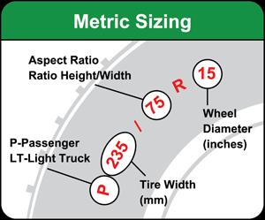 Tire Sizing - Metric