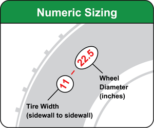 Tire Sizing - Numeric