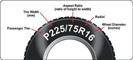 Understand Tire Size Alum Northeastfitness Co