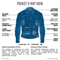 Viking Cycle Skeid Leather Jacket for Men Black X-ray View