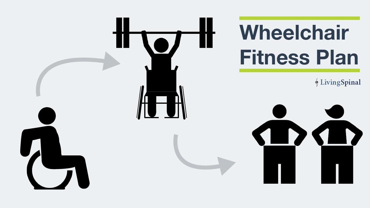 wheelchair-weight-loss-graphic-skinny.jpg