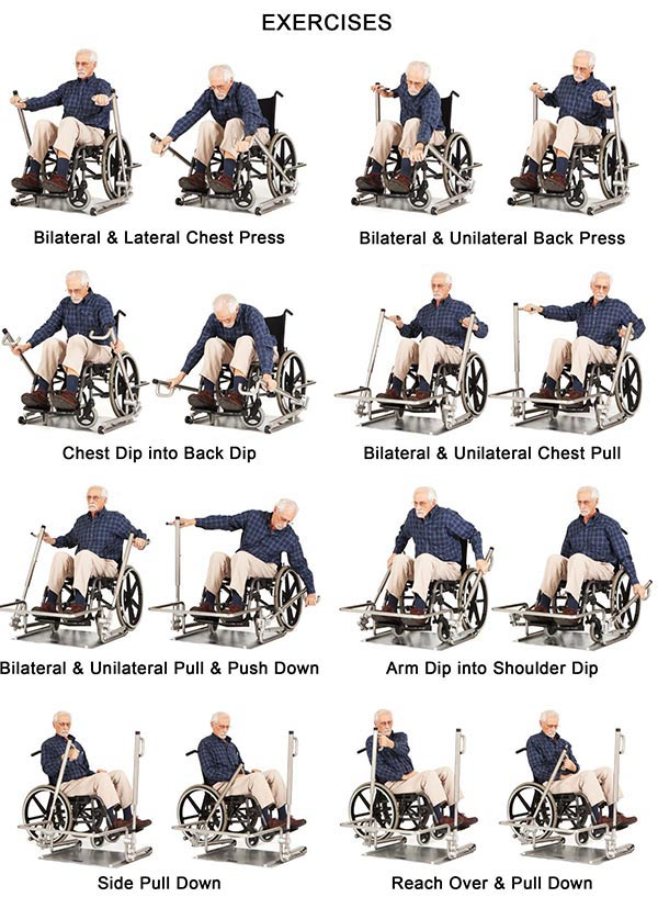 Exercises For Seniors Wheelchair Exercises For Seniors