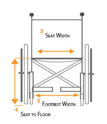 wheelchairmeasuring.jpg