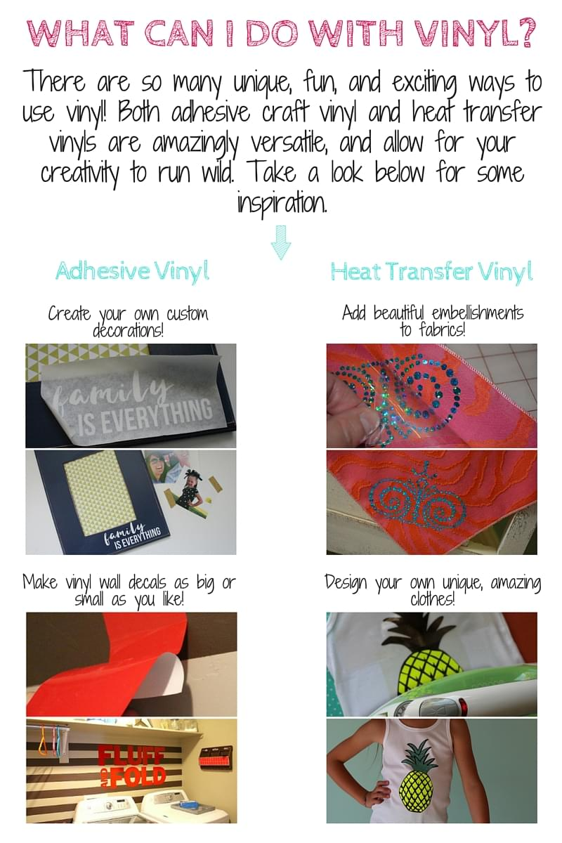 What to do with Vinyl