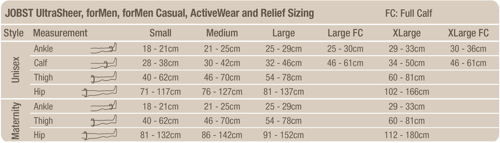 size-chart-jobst-selection-guide-new.png
