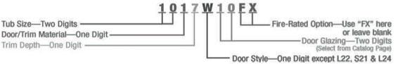 diagram for JL part number system