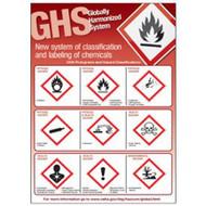GHS Symbols Poster