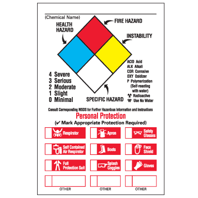 Nfpa Labels Annotated W Personal Protection Checkboxes