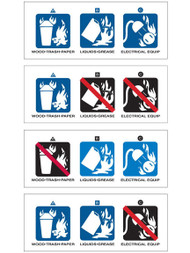 Fire Extinguisher Labels w/ NAFED Pictograms, 5/card