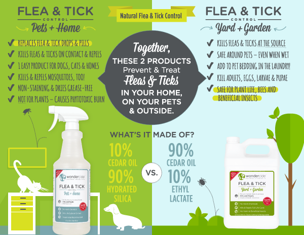 Natural Flea Tick Amp Mosquito Control For Dogs Cats