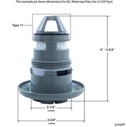 Waterway Poly Jet Measurements