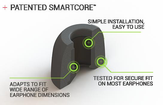 SmartCore Cutaway