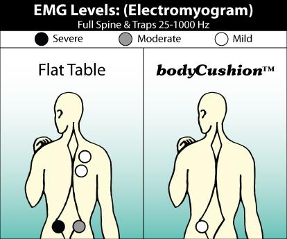 emg-graphic.jpg