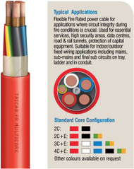 Flexible Fire Rated single core Cable, FR Series