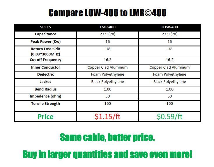 compare-low400-2.jpg