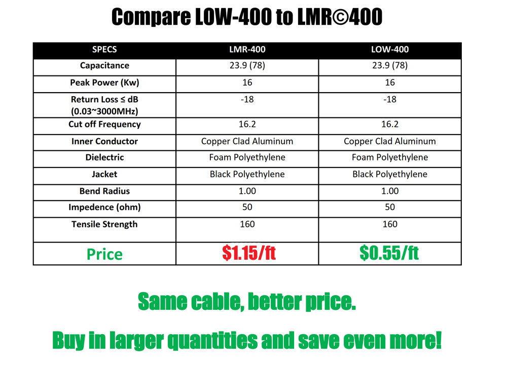 low-400-price-comparison-2018.jpg