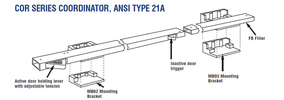 cordinator-part-image.png  sc 1 st  Locks and Safes Online.com & PDQ COR SERIES DOOR COORDINATORS - PDQ COR54