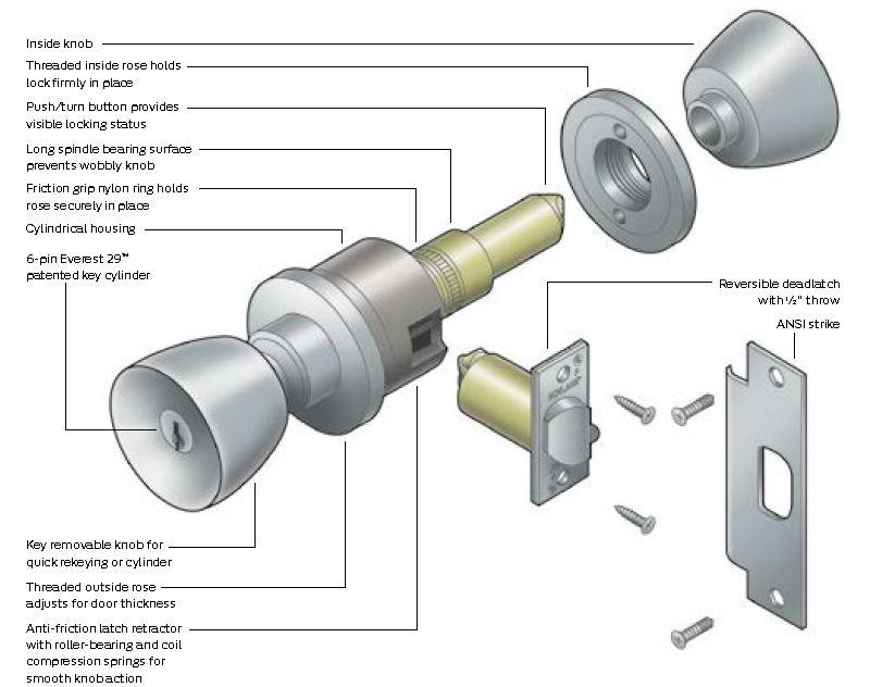 Heavy Duty Commercial Institution Knob Locks Schlaged82pd